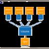 AmazonEC2でGlusterFSを動かすための手順 (導入編)
