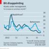 急成長するロボ・アドバイザーサービス、収益性は?(The Economist)