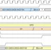 EZ-USB FX2 Slave FIFO③