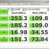 ThinkPad X200 の HDD をインテル X25-M 160GB(MLC SSD SSDSA2MH160G2R5)へ換装