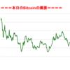 ■本日の結果■BitCoinアービトラージ取引シュミレーション結果(2017年9月22日)