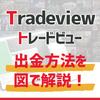 Tradeview(トレードビュー) - 出金方法