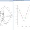 駆け足で読む『生物数学入門』第4章 線形微分方程式:理論と例