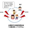 【社説】2020年10月24日:福島の処理水放出へ不安解消に努めよ/障害者にもテレワークを