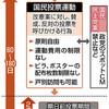 「国民投票CM規制」なぜ浮上 「資金の差が結果左右」「改憲論議の呼び水に」 - 東京新聞(2018年11月7日)
