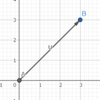 今日は、MySQL8.0 GISを使って距離と三角形の面積求めてみたの日。