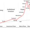 仮想通貨大暴落の危機⁉︎ バブルチャートに迫る罠