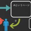 直帰率と離脱率の違いは何なのか?例えを使って分かりやすく解説!