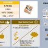 あずま食品さん今月発売の新商品!!【納豆図解】『あらわり納豆』