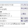 IPO 4889レナサイエンス  ブックビルディング完了