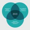 たったひとりから始める自発的自社発信、Employee Advocacyの伝播