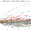 株探銘柄の決算ピックアップ銘柄を分析してみた。