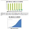 現在の日本社会における「過去最大の過ち」。ビジネス用のモニタを即刻全部4Kにすべき事について(重要)。ノートパソコンを捨てて巨大モニタを装備すべきことについて。