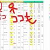 集計結果更新!!ド~ン!!( *´艸`)