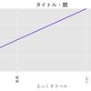 python matplotlib 内で日本語を利用する(日本語のラベルや凡例・legendをつける)