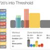 【パパの】Zwift 4wk FTP Booster Week 3 Day 5 - 40/20's into Threshold【パワトレ】