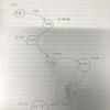【写真多数でお送りする栃木旅行】鬼怒川温泉あさや・日光東照宮に行ってきました