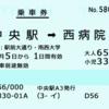 【ミニチュア素材】乗車券