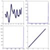 フーリエ変換〜数値解析諸法に慣れる〜scipy
