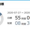 開始!2020年 夏期講習
