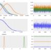 混合ガウスモデル(Gaussian Mixture Model)|PyMC3チュートリアルに学ぶ統計モデリング #6