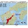 2016年11月19日 10時42分 大分県中部でM2.9の地震