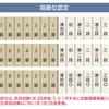 日本習字の級段