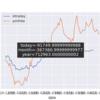 株式 日次損益 2021-04-27