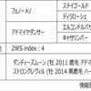 POG2020-2021ドラフト対策 No.149 シザーズフェイント