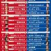RIZIN 2017-秋の陣- 勝敗予想