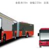 #137 「PTPS+連節バス」の岐阜市型BRTについて  2011年運行開始