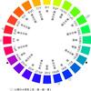 ゆめロラについて色彩学的な視点で考察してみる。