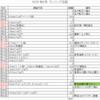 コーちゃんのランニング日誌(6月分)