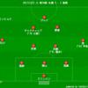 【J1 第34節】札幌 3 - 2 鳥栖 2点リードを追いつかれるも3連勝〆で2017年ハッピーエンド