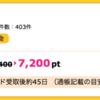 【ハピタス】ファミマTカードが7,200pt(7,200円)にアップ!