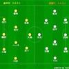【衝撃的な逆転劇のなかで見えたビルドアップの改善】J2 第20節 栃木SC vs 愛媛FC(●1-2)