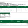 本日の株式トレード報告R1,08,28