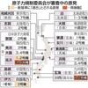 高浜4号機 不安の再稼働 冷却水漏れ直後、予定通り - 東京新聞(2016年2月27日)