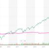 BNDとライバル関係にある米国債券市場に投資できるETF!AGGのチャートや配当金推移などの紹介。