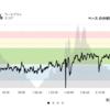 ジョギング28.0km・深夜のロング走はやっぱり命懸け…