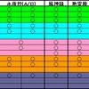 永夜抄(HardB) NM Clear