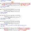 【競馬分析vol.2】G1エリザベス女王杯の分析結果(2016/11/13)