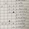 10/14 秋華賞