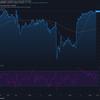 2021-6-5 今週の米国株状況