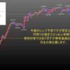 2020年2月第2週の米ドル見通しチャート分析|環境認識、FX初心者