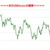 ■途中経過_2■BitCoinアービトラージ取引シュミレーション結果(2018年2月5日)