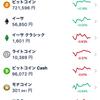 久々の仮想通貨チェック!!!