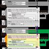 HashiCorp VaultのPKI(公開鍵基盤)でルート証明書・中間証明書・サーバ証明書を発行