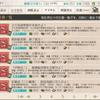 【艦これ第二期】「精鋭駆逐隊、獅子奮迅!」