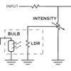 デジタルエフェクター:トレモロの実装例